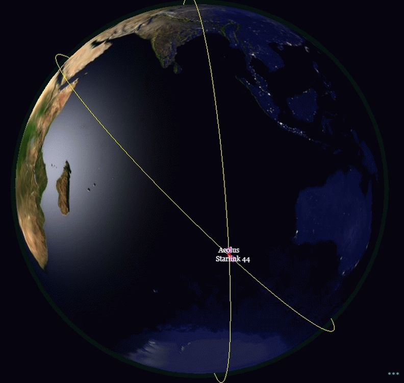 "Das  projected ""conjunction"" between Aeolus and a SpaceX satellite."